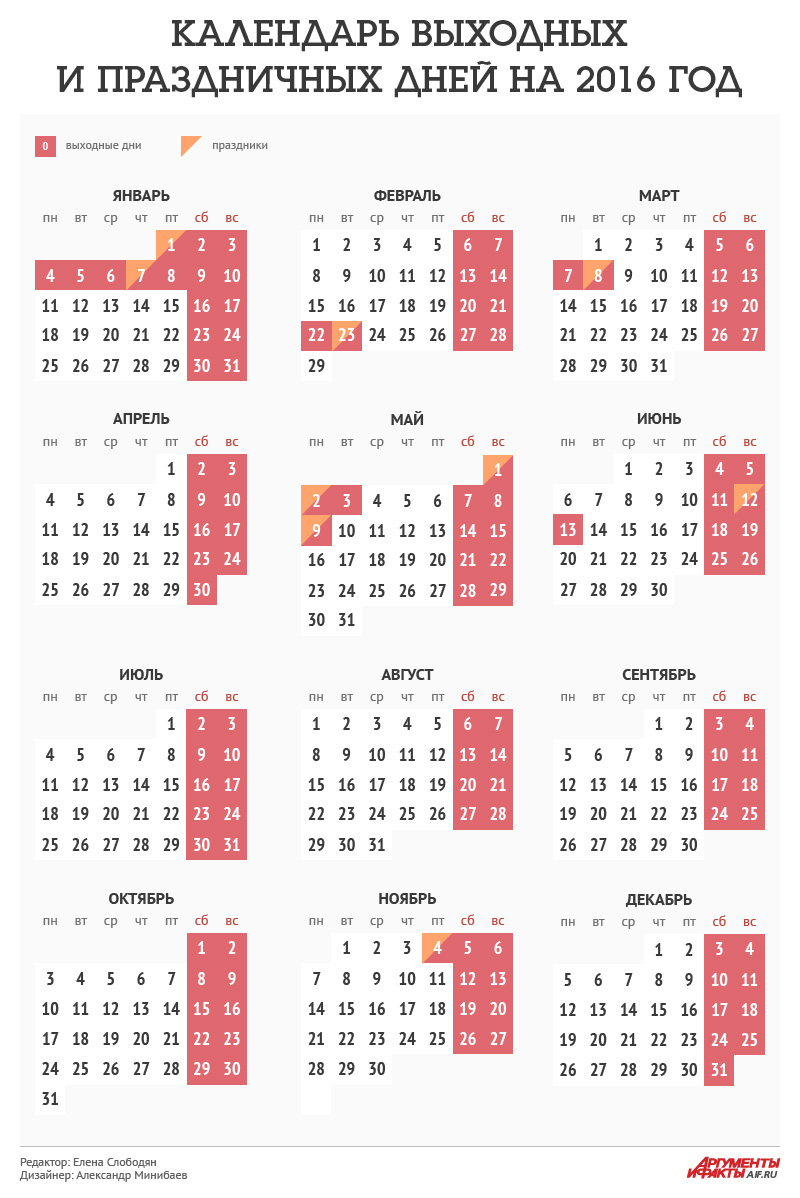 В какие дни какие праздники в россии