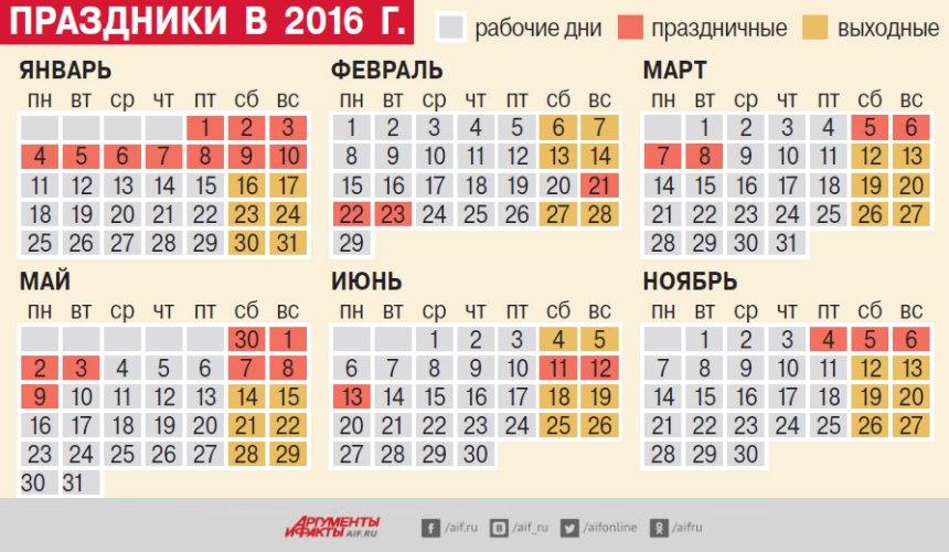 Расчет выходных и праздничных дней в 2016 году