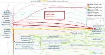 Карта Яндекс Метрика
