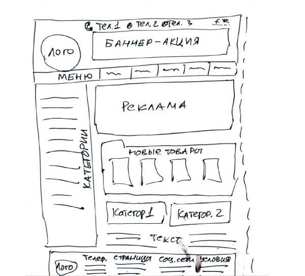 Пример  макета главной страницы Интернет-магазина от руки