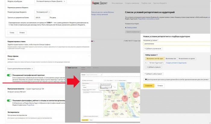Таргетинг показа рекламных объявлений в Yandex Директ
