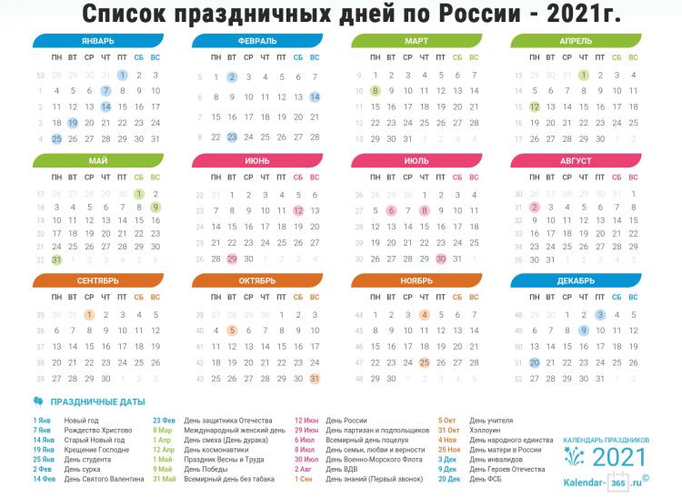 Список праздничных дней по России на 2021 год