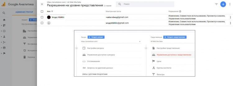 Доступ пользователей в Google Analytics