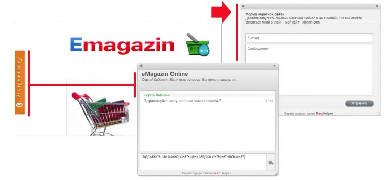 Варианты работы онлайн консультанта для сайта и магазина