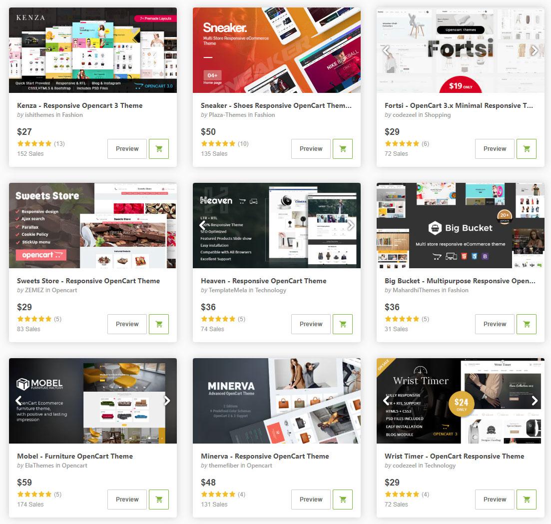 Готовые дизайн шаблоны Интернет-магазинов для платформы OpenCart