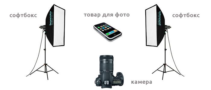 Схема фотосъемки товара
