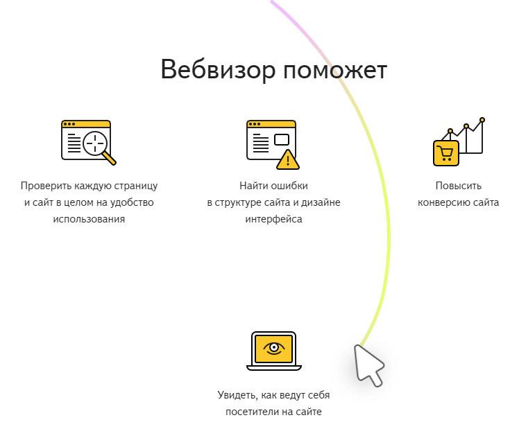 Как работает ВебВизор Яндекс