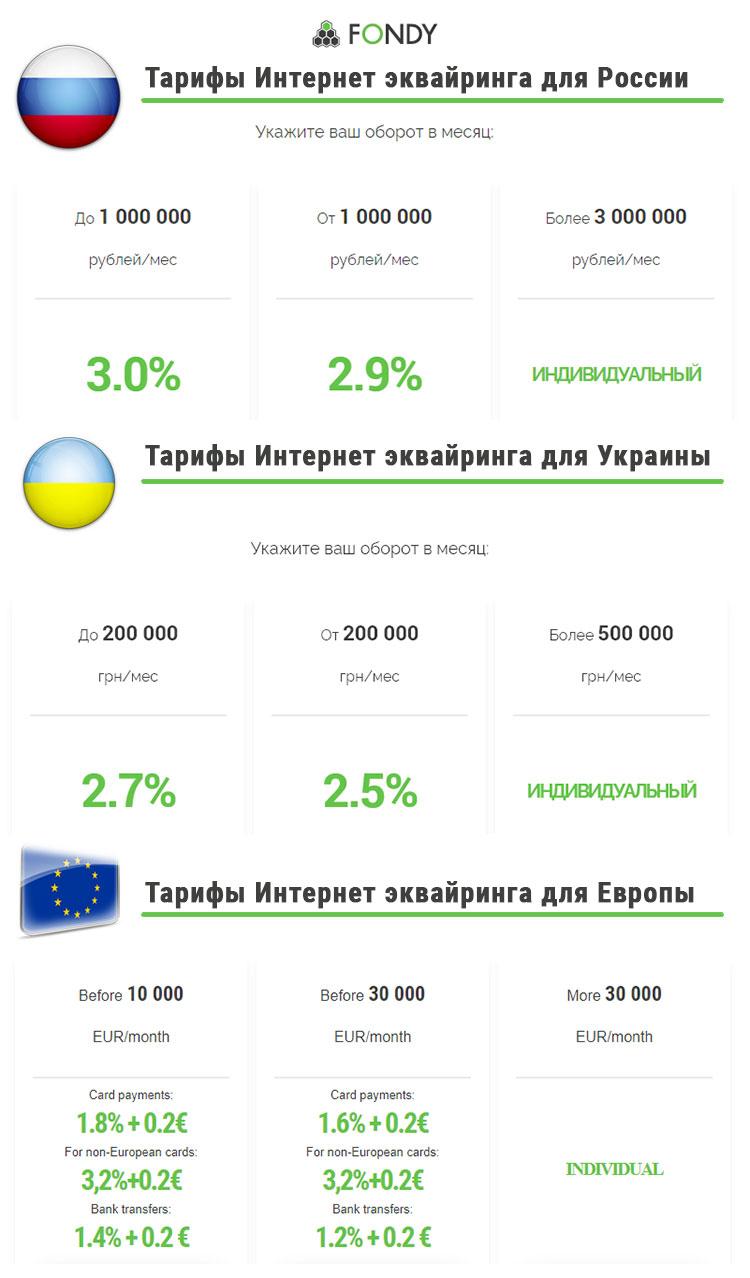Тарифы на оплату в Интернет-магазинах Fondy для стран