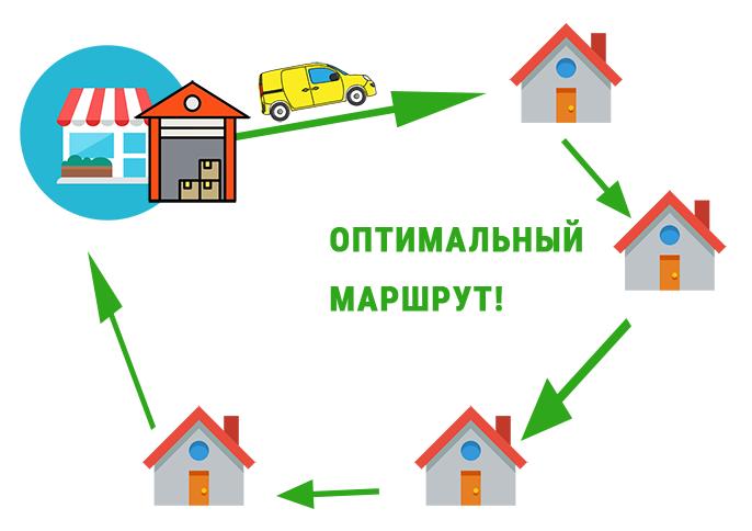 Оптимальный маршрут доставки по клиентам